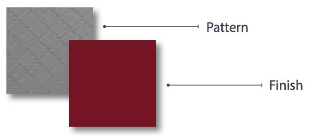 MirroFlex Pattern Finish Formula